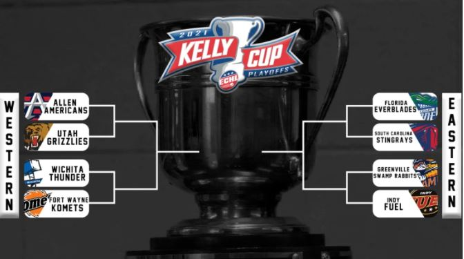 ECHL Playoff Preview: Wichita Thunder vs. Fort Wayne Komets