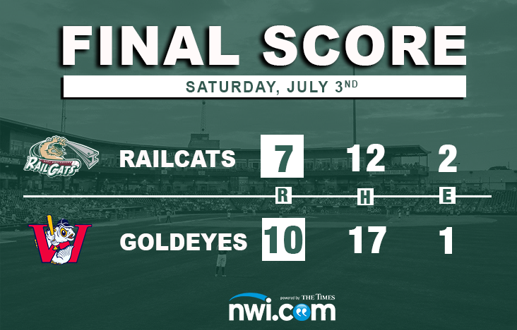 Lingua 4-Hit Night Spoiled by Goldeyes Comeback