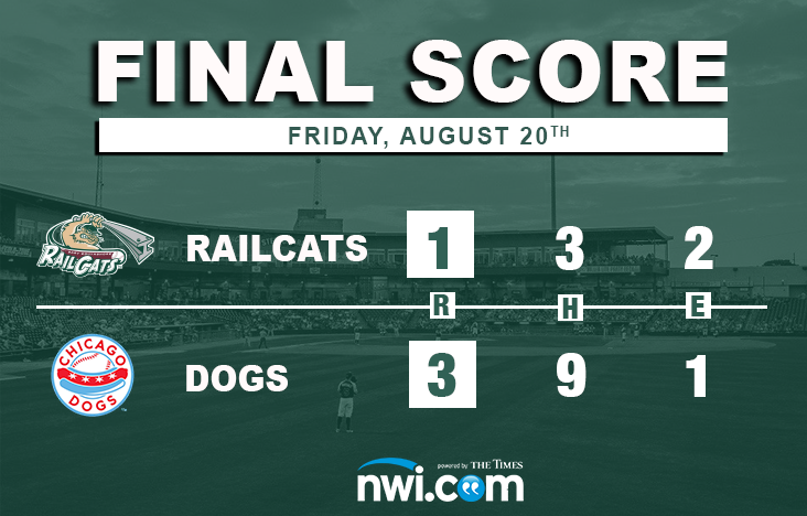 Early Deficit Tames RailCats, Dogs Win 3-1