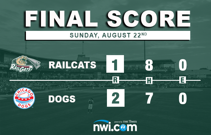 Sheaks Gem Wasted as RailCats Fall in 10