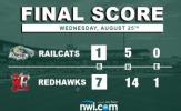 RailCats Declawed in Loss in Fargo