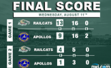 Woodworth Leads RailCats in Double-Header Split
