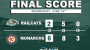 Erwin Solid, But Ex-Mate Too Much for RailCats