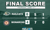 RailCats Bats Silenced as Monarchs Complete Sweep