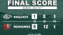 Six-Run Sixth Too Much for RailCats to Overcome
