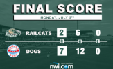 RailCats Open Series with Loss to Rival Dogs